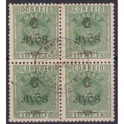 1902 - Tipo Coroa com...