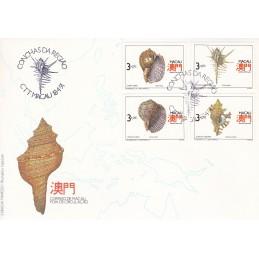 1991 - Conchas da Região
