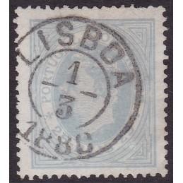1880-81 D. Luis I de Perfil