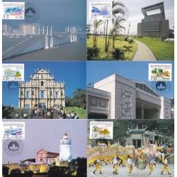 1999 - Região...