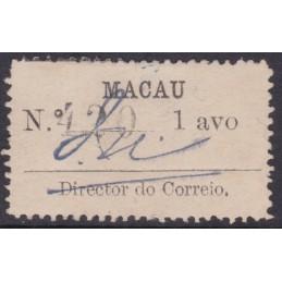 1911 - Etiquetas