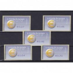 2002 - Símbolo do Euro - SMD