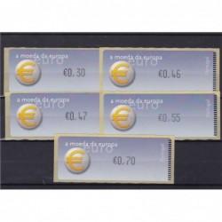 2003 - Símbolo do Euro -...