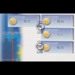 2002 - Símbolo do Euro